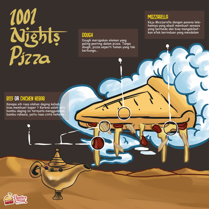 1001 Night Pizza